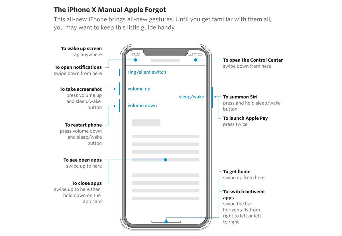download manual for iphone x